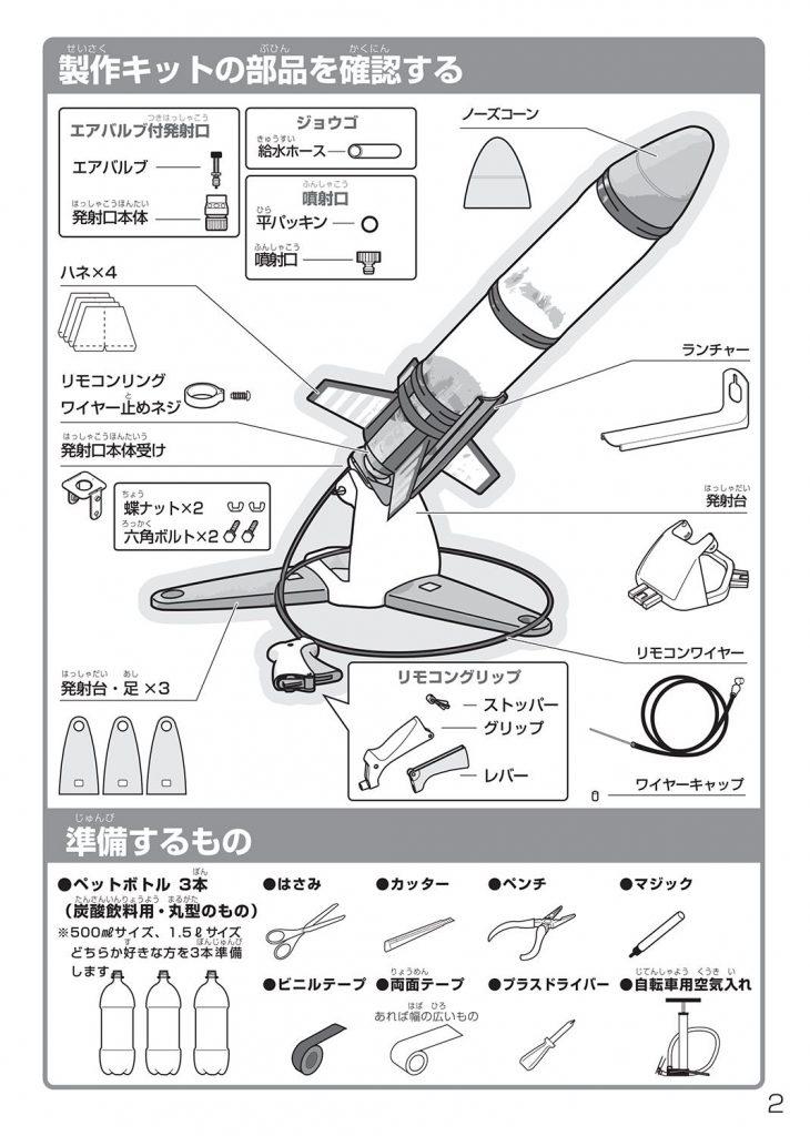 ペットボトルロケットで用意するもの