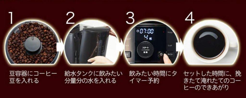 siroca全自動コーヒーメーカーSC-C121はたったの4ステップ