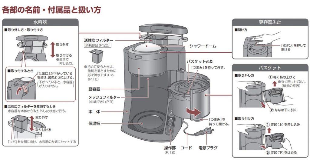 パナソニック沸騰浄水コーヒーメーカーNC-A57-Kは清掃が簡単!