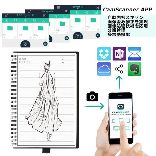 newyesの電子ノートのアプリは文字認識機能も