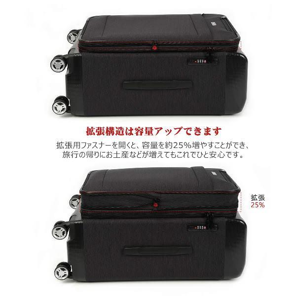 Uniwalkerのスーツケースは容量を変えることができる